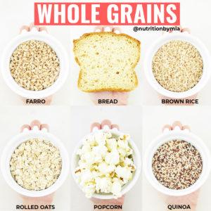 Grains 101