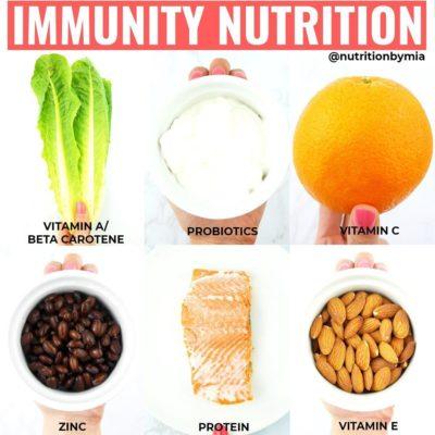 Immunity Nutrition