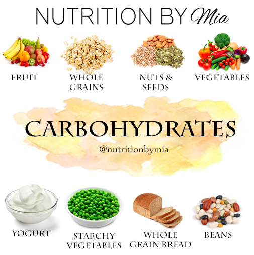 Nutrient Series: Carbohydrates