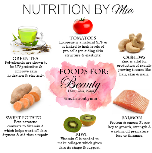 Foods for: Beauty