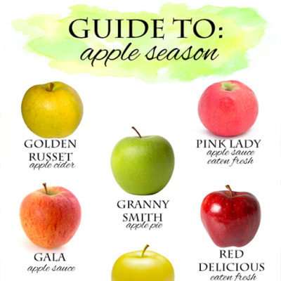Guide to: Apple Season