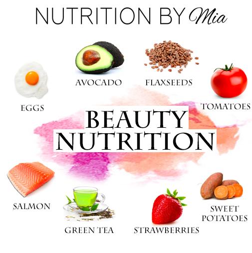 beautynutrition
