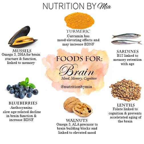 Foods for: Brain Health