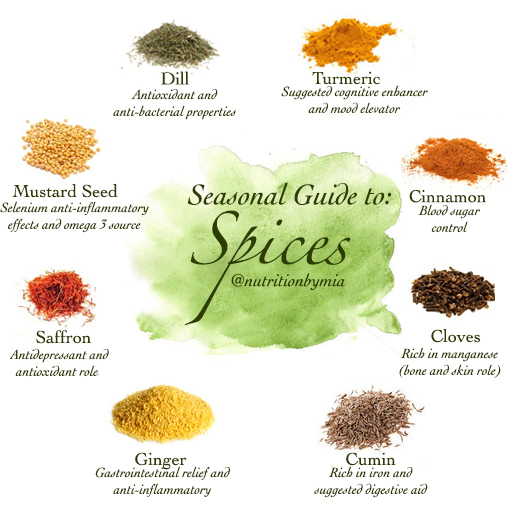 Seasonal Guide: Spices
