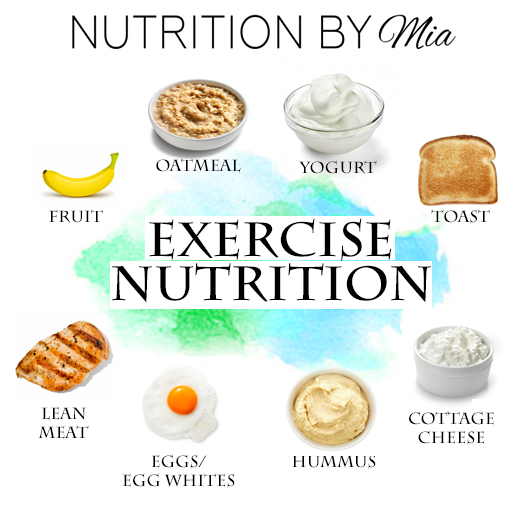 Nutrition Topic Series Exercise Nutrition Nutrition By Mia