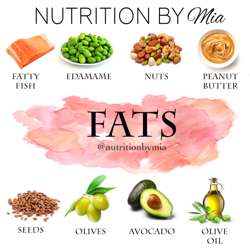 Why You Need Good Fats and Where to Find Them