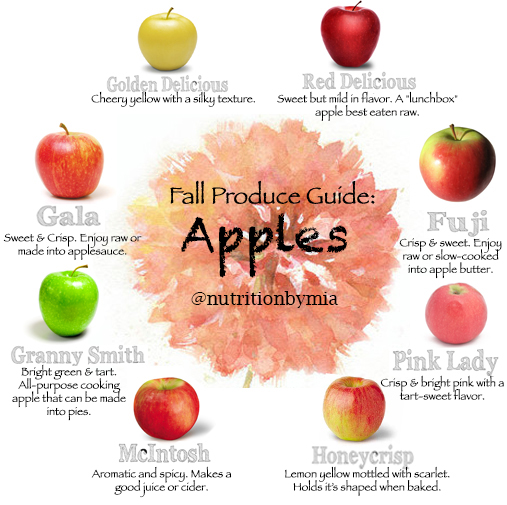 Fall Produce Guide: Apples