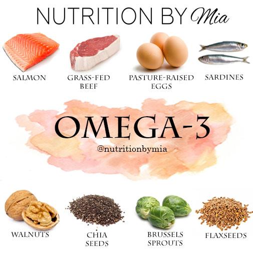 Nutrient Series: Omega-3