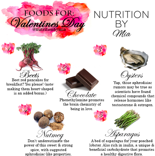 Foods for: Valentine's Day