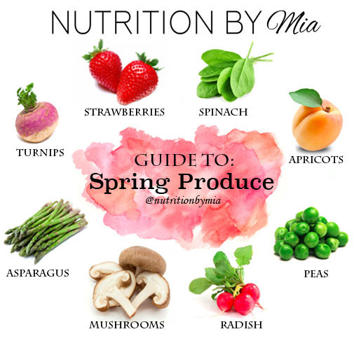 Guide to: Spring Produce