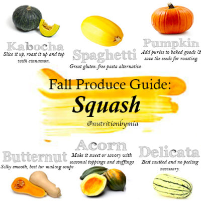 Fall Produce Guide: Squash