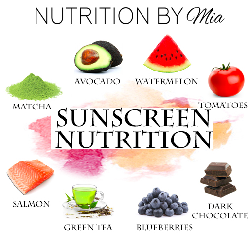 sunscreennutrition1