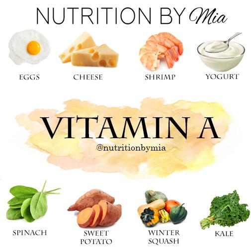 Nutrient Series: Vitamin A